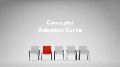 Concepts: Adoption Curves